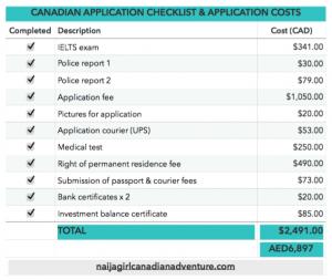 Application Checklist & Costs, Naija Girl Canadian Adventure