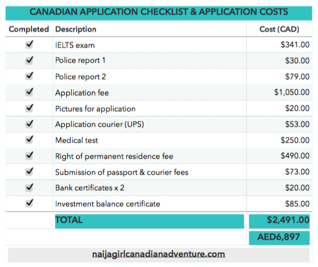 Application Checklist & Costs, Naija Girl Canadian Adventure