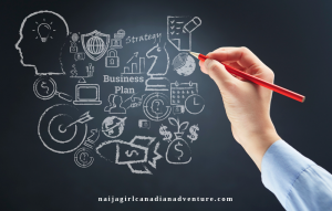 Federal Self-Employed Program (Business Plan Template)