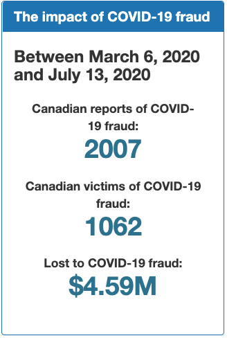 The impact of COVID-19 fraud