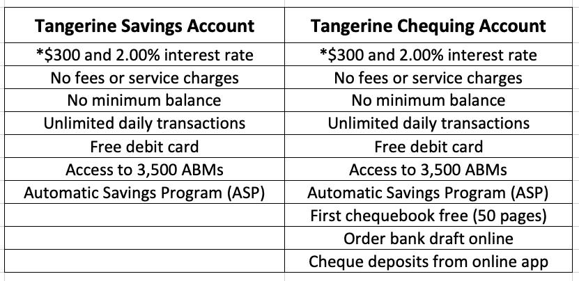 Tangerine Savings vs Chequing Account